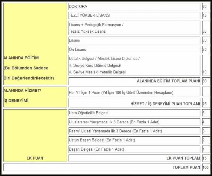 hem halk egitim merkezi iletisim adresleri kurslari
